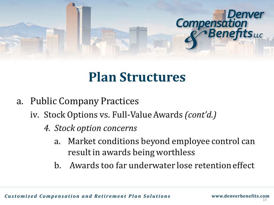 Plan Structures a.Public Company Practices iv.Stock Options vs. Full-Value Awards (cont'd.) 4. Stock option concerns a.Market conditions beyond employ