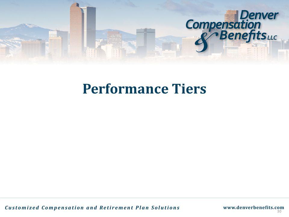 Performance Tiers 30
