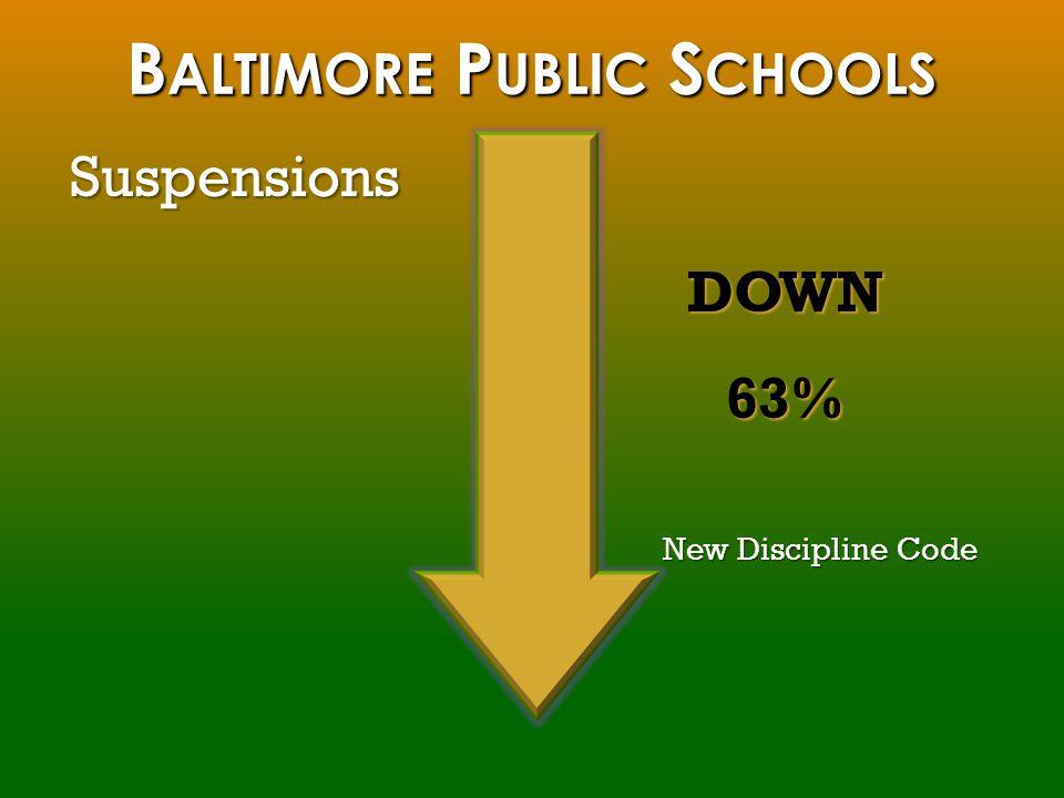 B ALTIMORE P UBLIC S CHOOLS Suspensions New Discipline Code DOWN63%
