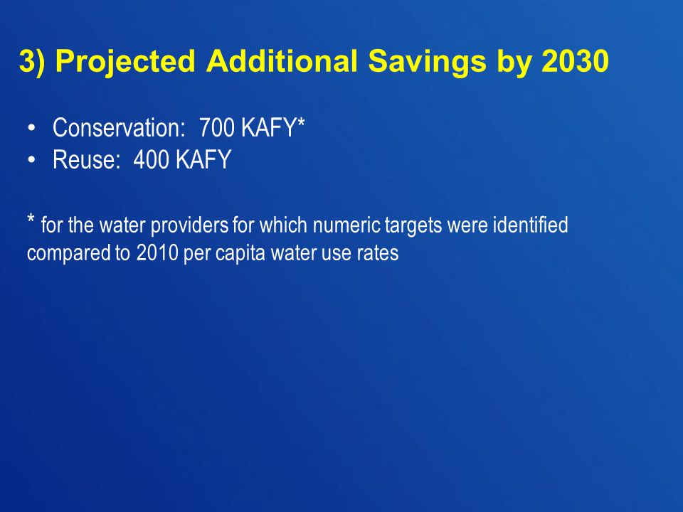 3) Projected Additional Savings by 2030 Conservation: 700 KAFY* Reuse: 400 KAFY * for the water providers for which numeric targets were identified compared to 2010 per capita water use rates
