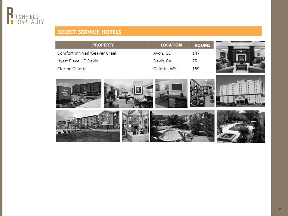 SELECT SERVICE HOTELS 16 PROPERTYLOCATION ROOMS Comfort Inn Vail/Beaver CreekAvon, CO147 Hyatt Place UC DavisDavis, CA75 Clarion GilletteGillette, WY159