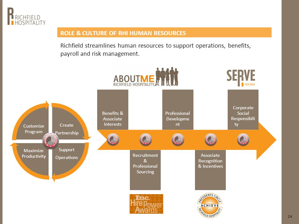 ROLE & CULTURE OF RHI HUMAN RESOURCES 24 Richfield streamlines human resources to support operations, benefits, payroll and risk management.