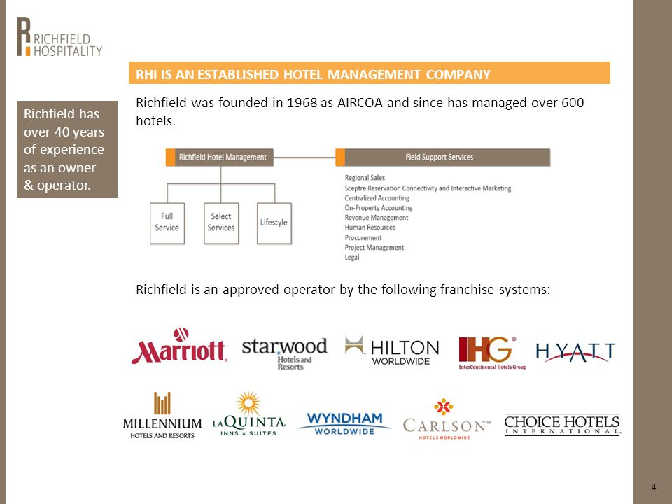 4 RHI IS AN ESTABLISHED HOTEL MANAGEMENT COMPANY Richfield was founded in 1968 as AIRCOA and since has managed over 600 hotels.