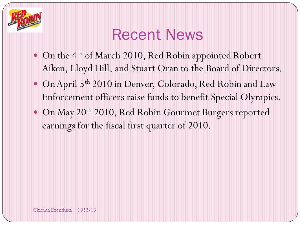 Red Robin Stock Chart GREAT Chioma Ezenduka 1055-13