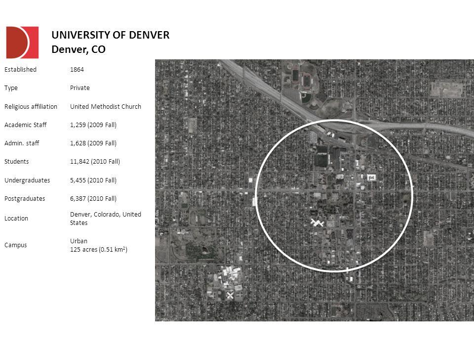 UNIVERSITY OF DENVER Denver, CO Established1864 TypePrivate Religious affiliationUnited Methodist Church Academic Staff1,259 (2009 Fall) Admin.
