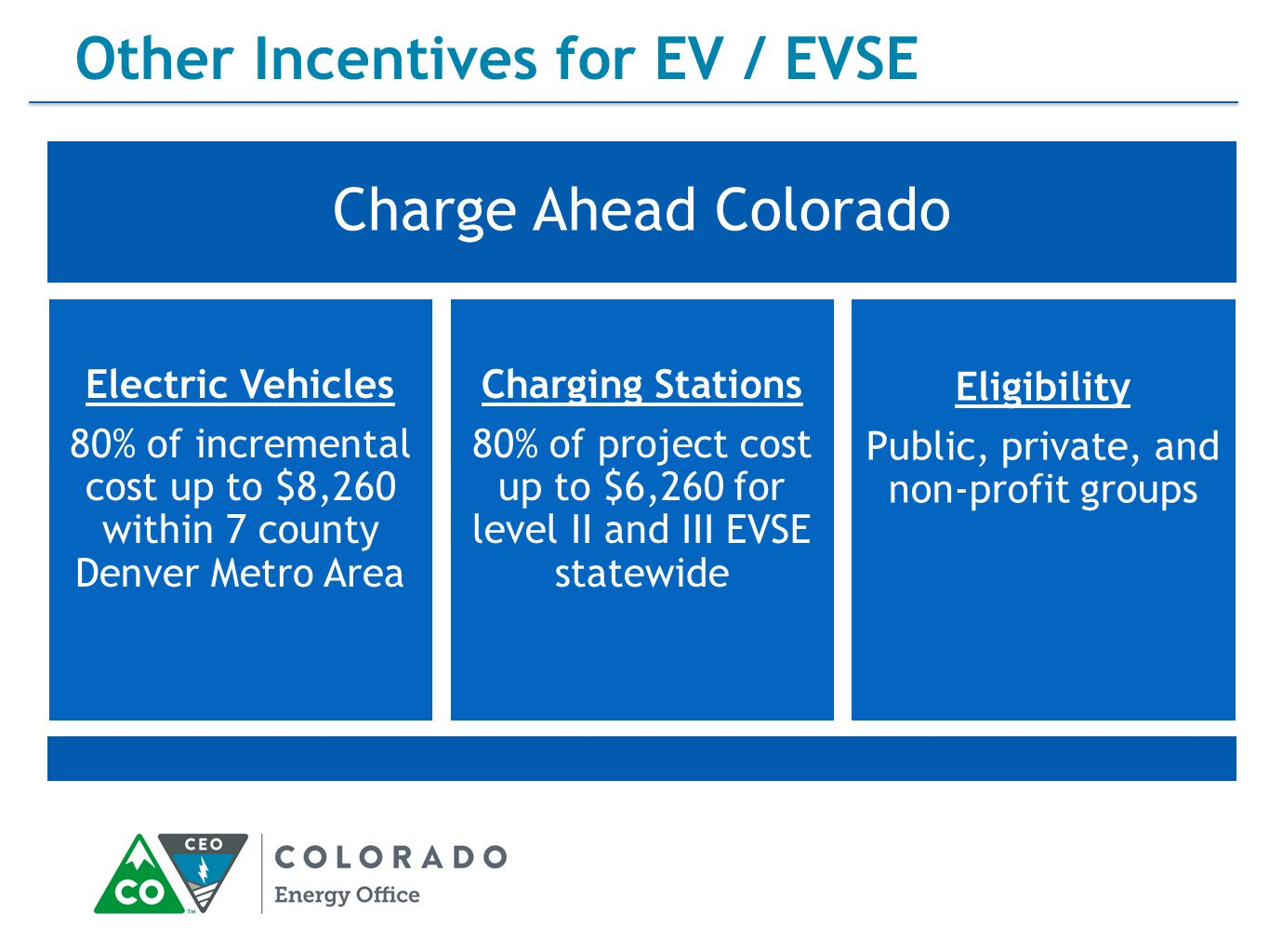 Charge Ahead Colorado Electric Vehicles 80% of incremental cost up to $8,260 within 7 county Denver Metro Area Charging Stations 80% of project cost up to $6,260 for level II and III EVSE statewide Eligibility Public, private, and non-profit groups Other Incentives for EV / EVSE