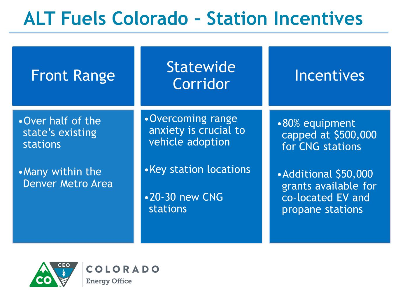 Front Range Over half of the state's existing stations Many within the Denver Metro Area Statewide Corridor Overcoming range anxiety is crucial to vehicle adoption Key station locations 20-30 new CNG stations Incentives 80% equipment capped at $500,000 for CNG stations Additional $50,000 grants available for co-located EV and propane stations ALT Fuels Colorado – Station Incentives