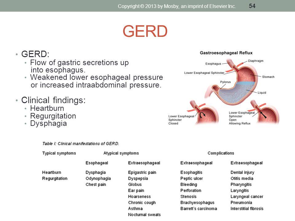GERD GERD: Flow of gastric secretions up into esophagus. Weakened lower esophageal pressure or increased intraabdominal pressure. Clinical findings: H