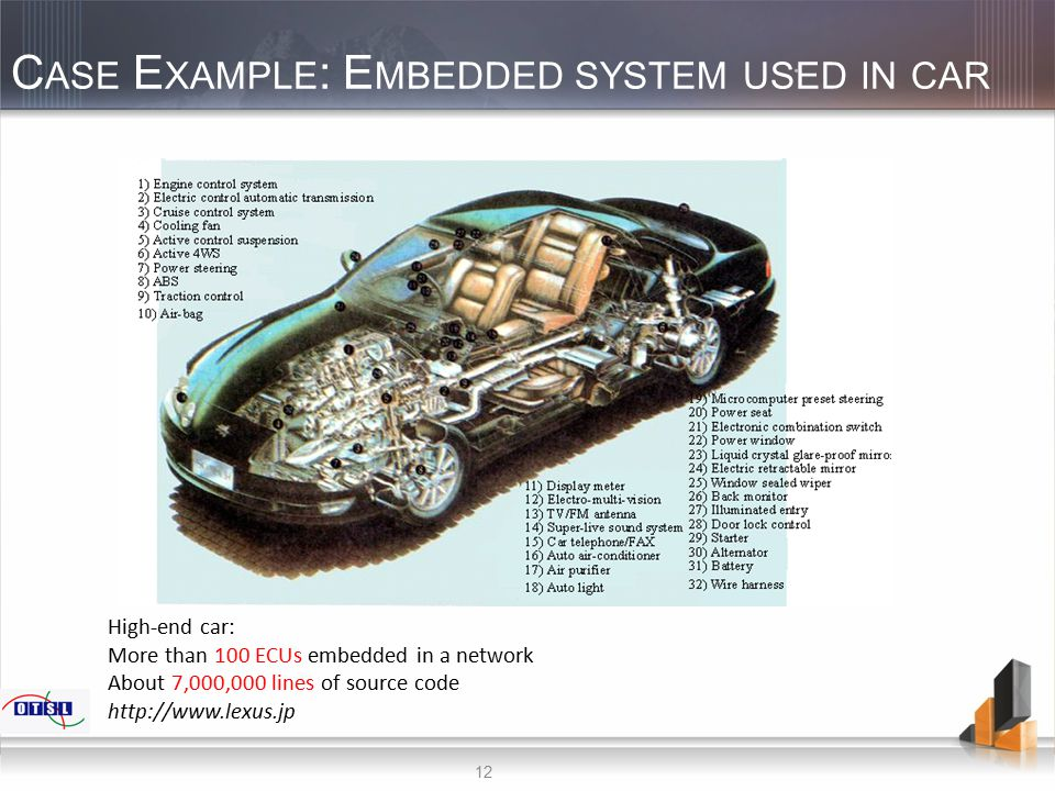 12 C ASE E XAMPLE : E MBEDDED SYSTEM USED IN CAR High-end car: More than 100 ECUs embedded in a network About 7,000,000 lines of source code http://www.lexus.jp