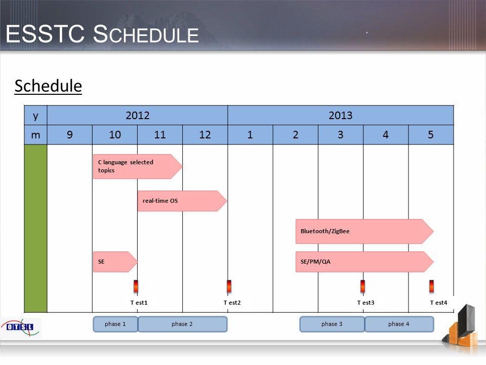ESSTC S CHEDULE Schedule y20122013 m910111212345 SE/PM/QA real-time OS Bluetooth/ZigBee phase 1phase 2phase 3phase 4 T est1T est2T est3T est4 C langua