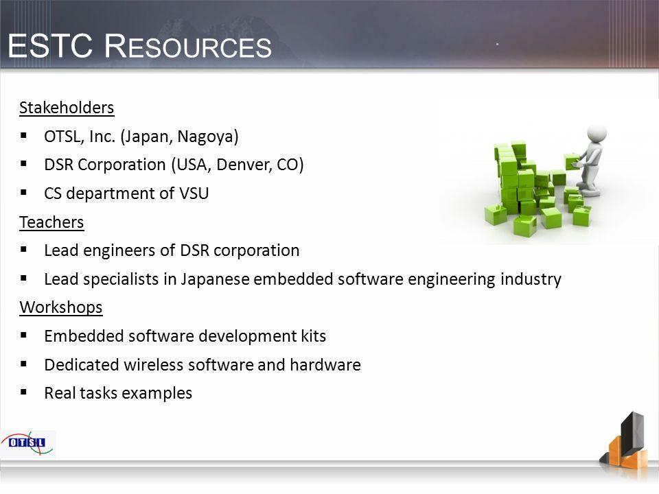 ESTC R ESOURCES Stakeholders  OTSL, Inc. (Japan, Nagoya)  DSR Corporation (USA, Denver, CO)  CS department of VSU Teachers  Lead engineers of DSR