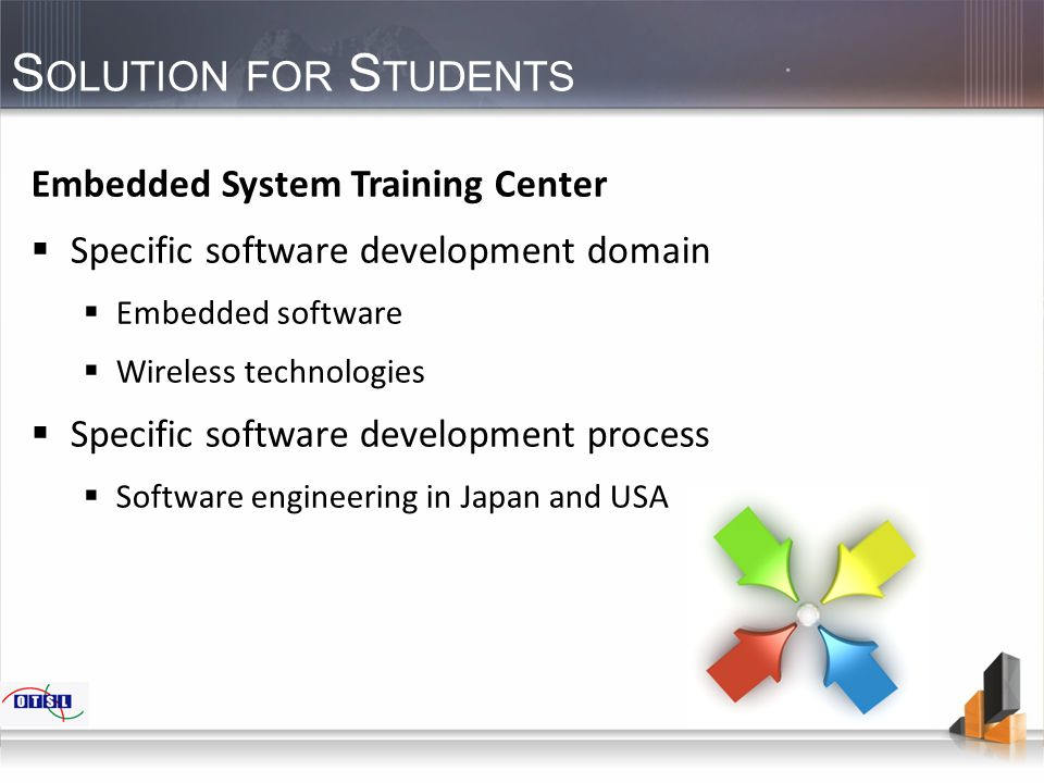 S OLUTION FOR S TUDENTS Embedded System Training Center  Specific software development domain  Embedded software  Wireless technologies  Specific software development process  Software engineering in Japan and USA