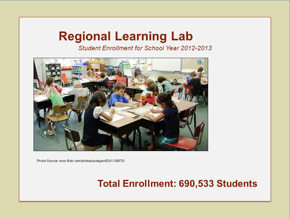 Regional Learning Lab Student Enrollment for School Year 2012-2013 Photo Source: www.flickr.com/photos/usdagov/6241138870/ Total Enrollment: 690,533 Students