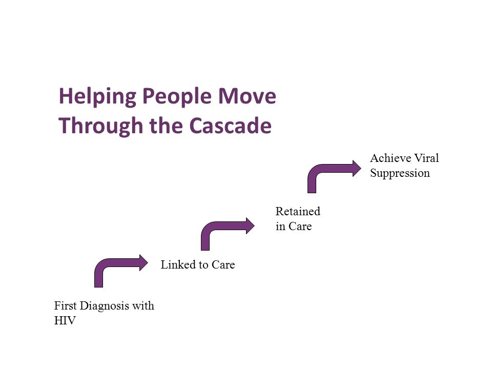 Helping People Move Through the Cascade First Diagnosis with HIV Linked to Care Retained in Care Achieve Viral Suppression