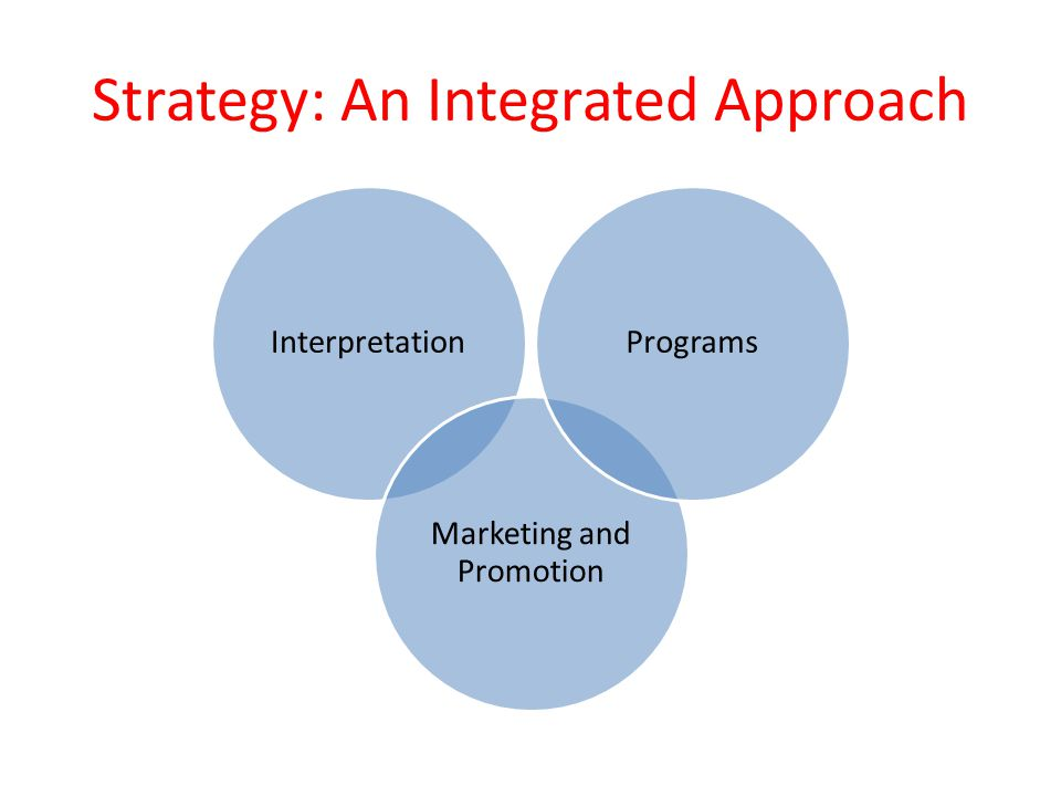 Strategy: An Integrated Approach Interpretation Marketing and Promotion Programs