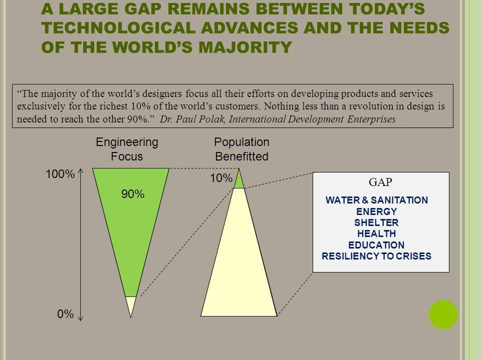 A LARGE GAP REMAINS BETWEEN TODAY'S TECHNOLOGICAL ADVANCES AND THE NEEDS OF THE WORLD'S MAJORITY Population Benefitted Engineering Focus 0% 100% GAP WATER & SANITATION ENERGY SHELTER HEALTH EDUCATION RESILIENCY TO CRISES 10% 90% The majority of the world's designers focus all their efforts on developing products and services exclusively for the richest 10% of the world's customers.