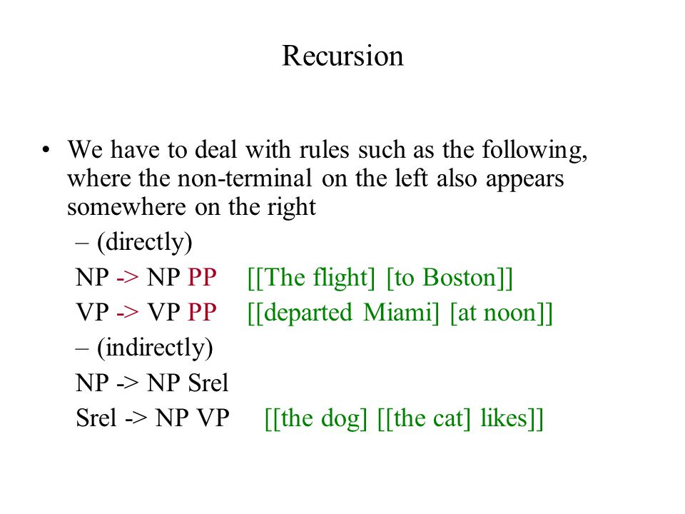Recursion We have to deal with rules such as the following, where the non-terminal on the left also appears somewhere on the right –(directly) NP -> NP PP[[The flight] [to Boston]] VP -> VP PP[[departed Miami] [at noon]] –(indirectly) NP -> NP Srel Srel -> NP VP [[the dog] [[the cat] likes]]