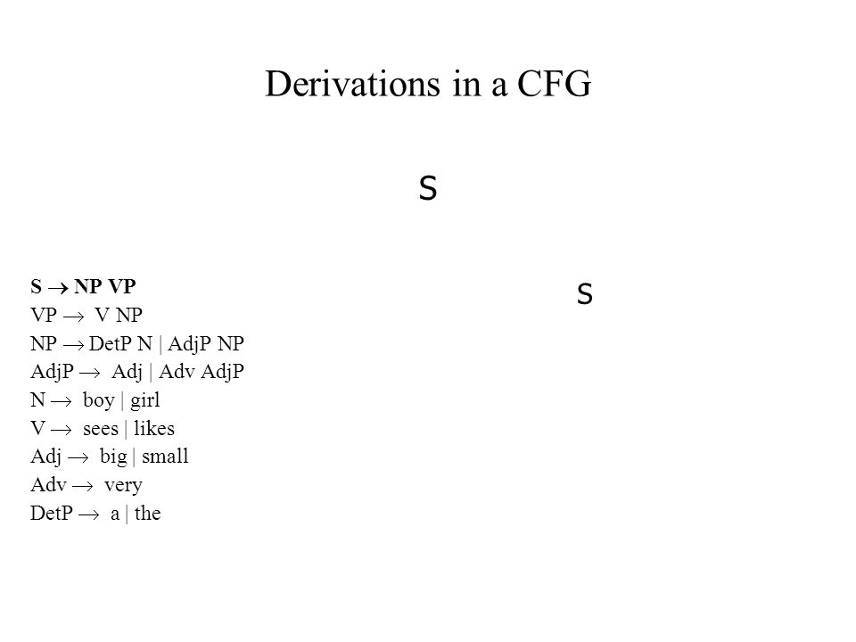 Derivations in a CFG S  NP VP VP  V NP NP  DetP N | AdjP NP AdjP  Adj | Adv AdjP N  boy | girl V  sees | likes Adj  big | small Adv  very DetP  a | the S S