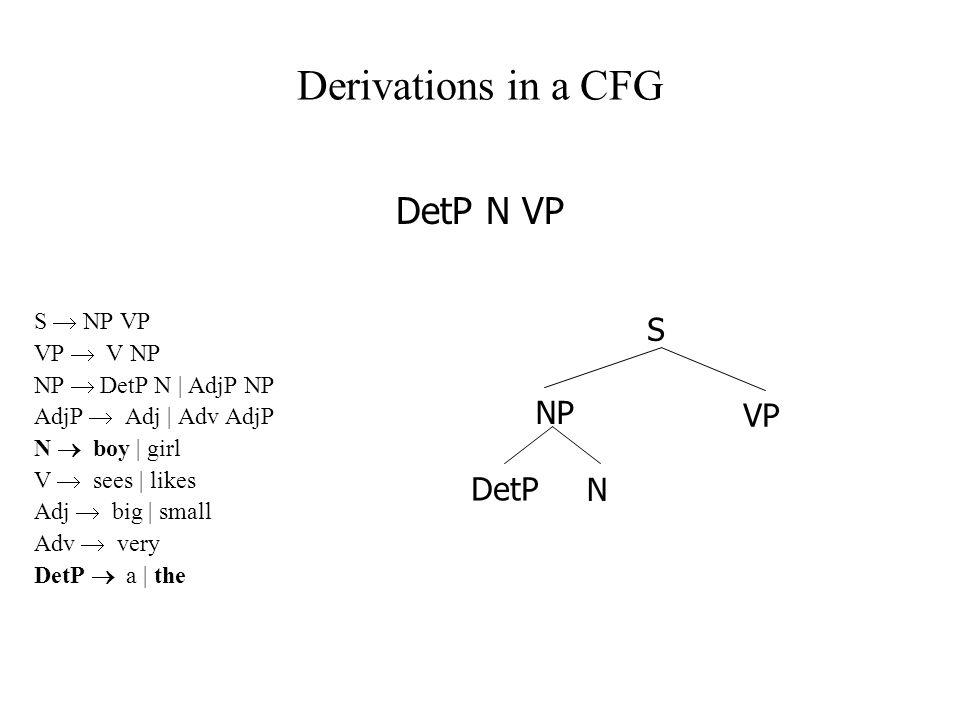 Derivations in a CFG S  NP VP VP  V NP NP  DetP N | AdjP NP AdjP  Adj | Adv AdjP N  boy | girl V  sees | likes Adj  big | small Adv  very DetP  a | the the boy VP boy the DetP NP S VP N