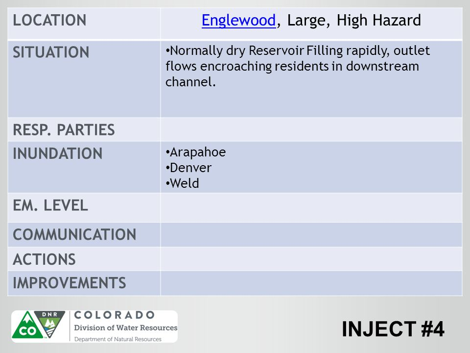 LOCATIONEnglewoodEnglewood, Large, High Hazard SITUATION Normally dry Reservoir Filling rapidly, outlet flows encroaching residents in downstream channel.