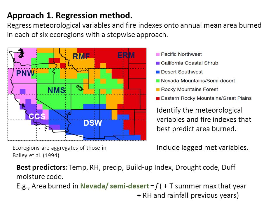 Approach 1. Regression method. Regress meteorological variables and fire indexes onto annual mean area burned in each of six ecoregions with a stepwis