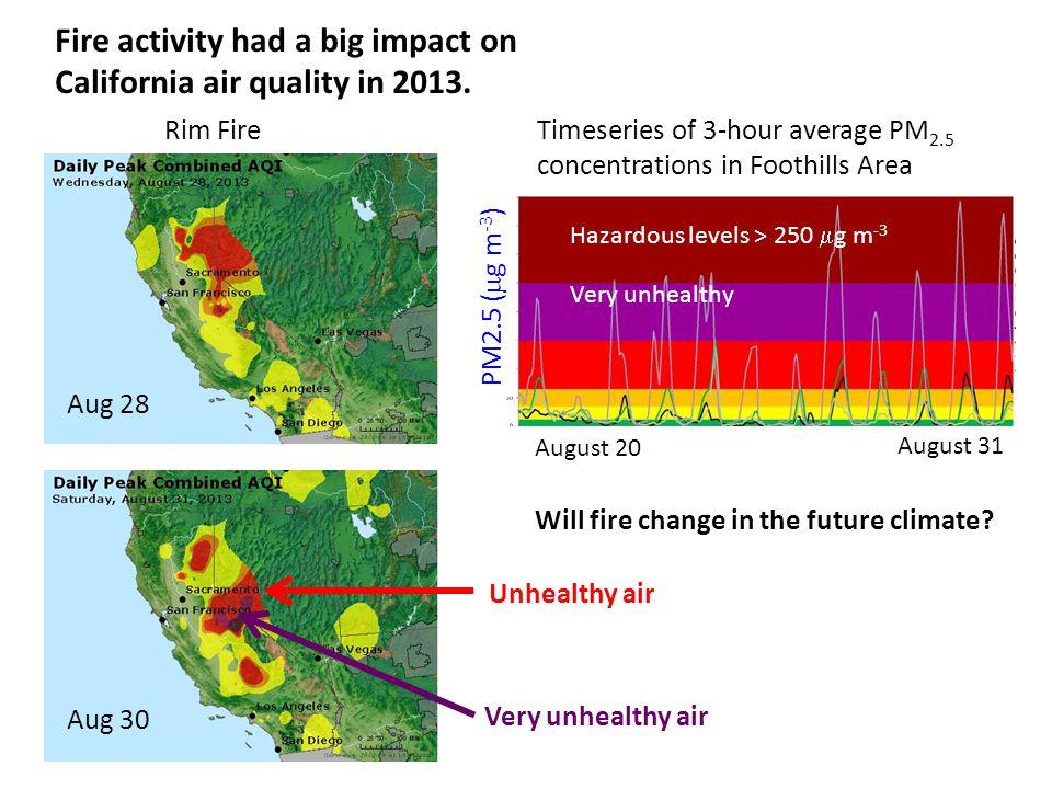 Fire activity had a big impact on California air quality in 2013. Unhealthy air Very unhealthy air Rim Fire Aug 28 Aug 30 Timeseries of 3-hour average
