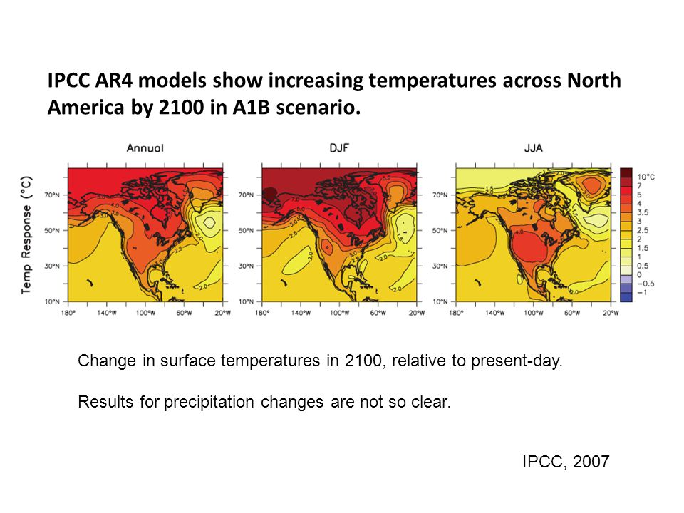 Future regional predictions for precipitation show large variation across North America.