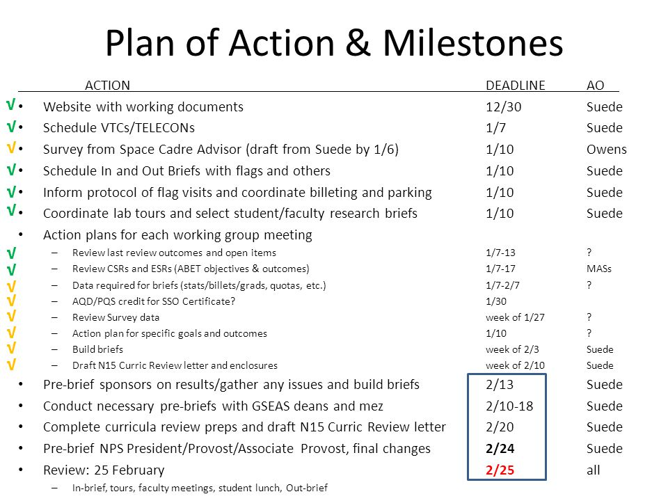 Plan of Action & Milestones ACTIONDEADLINEAO Website with working documents12/30Suede Schedule VTCs/TELECONs1/7Suede Survey from Space Cadre Advisor (draft from Suede by 1/6)1/10Owens Schedule In and Out Briefs with flags and others1/10Suede Inform protocol of flag visits and coordinate billeting and parking1/10Suede Coordinate lab tours and select student/faculty research briefs1/10Suede Action plans for each working group meeting – Review last review outcomes and open items1/7-13.