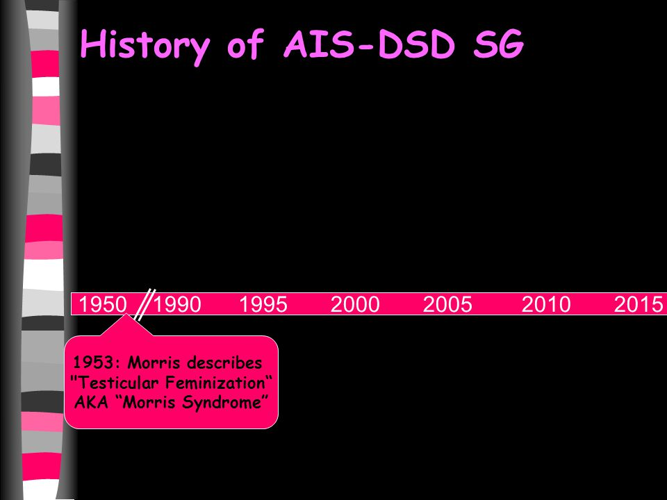 History of AIS-DSD SG 1950 1990 1995 2000 2005 2010 2015 1953: Morris describes Testicular Feminization AKA Morris Syndrome
