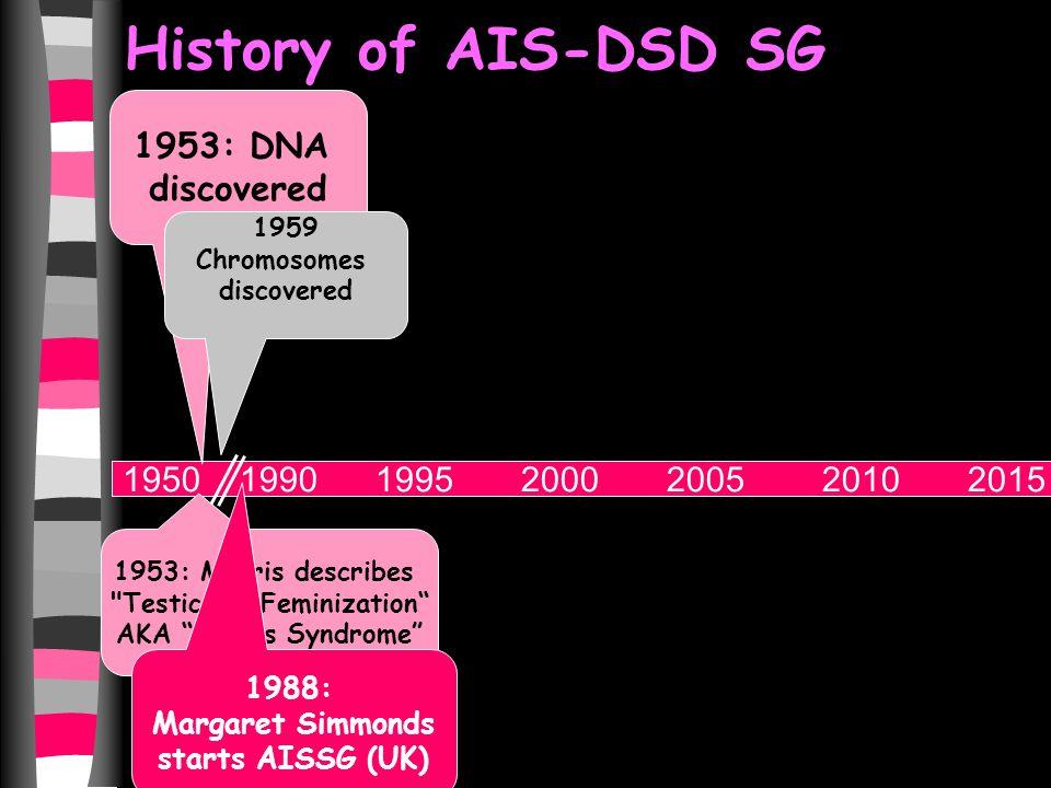 1988: Androgen Insensitivity Support Group (UK) Established by Margaret Simmonds