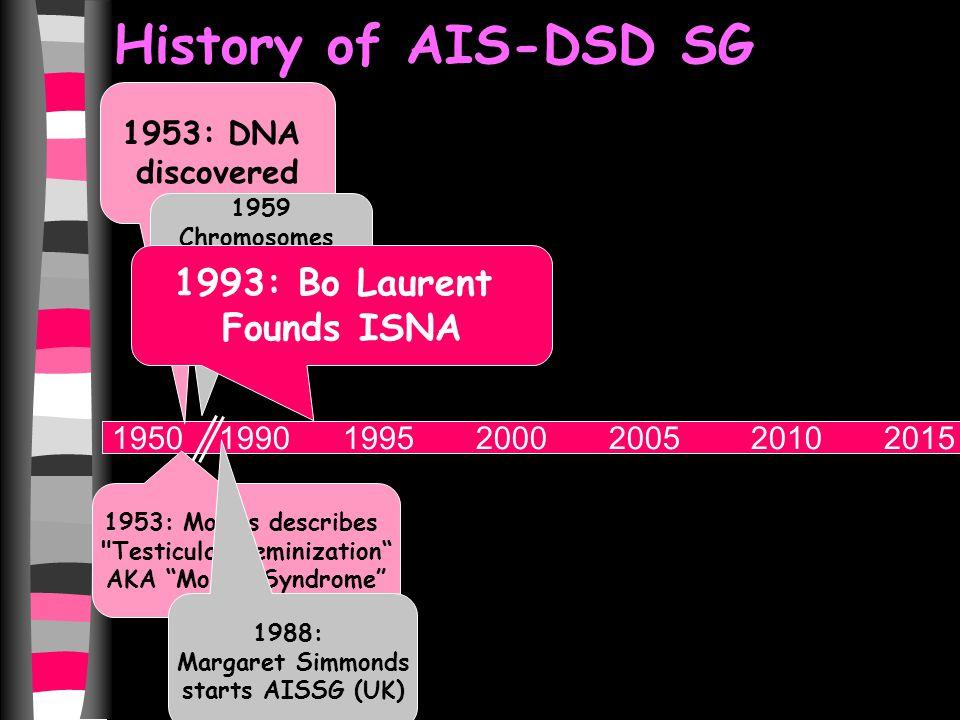 1993: Intersex Society of North America 7 Cheryl Chase