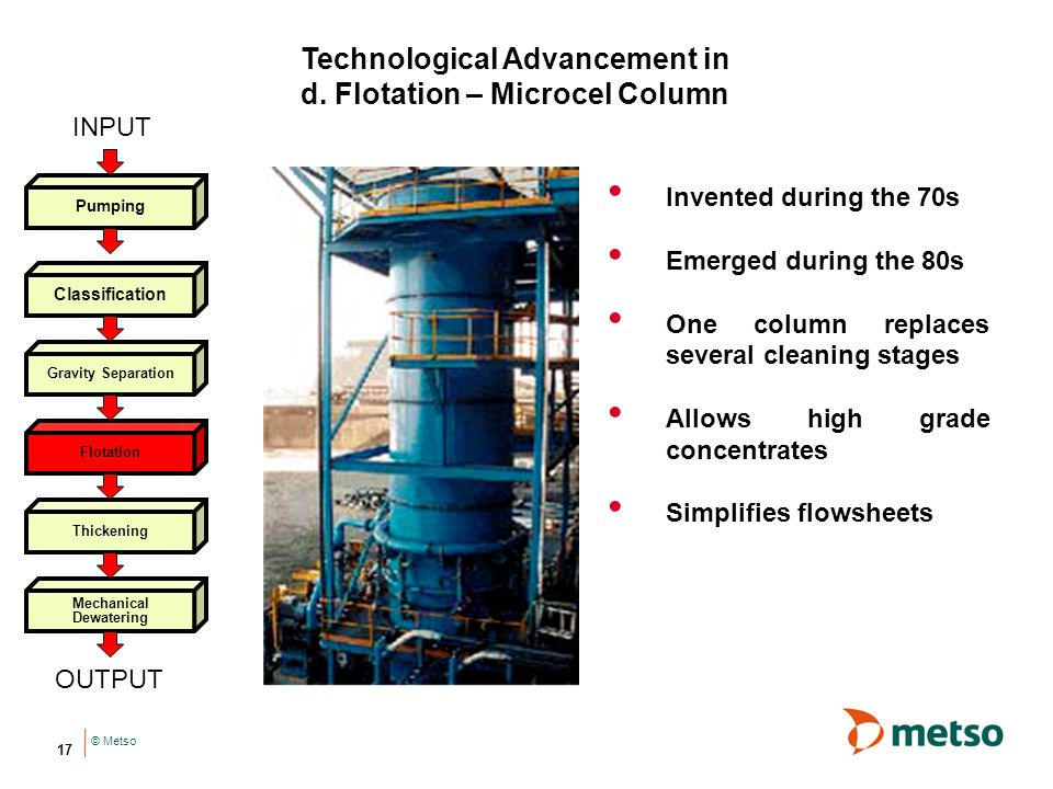 © Metso 17 Technological Advancement in d.