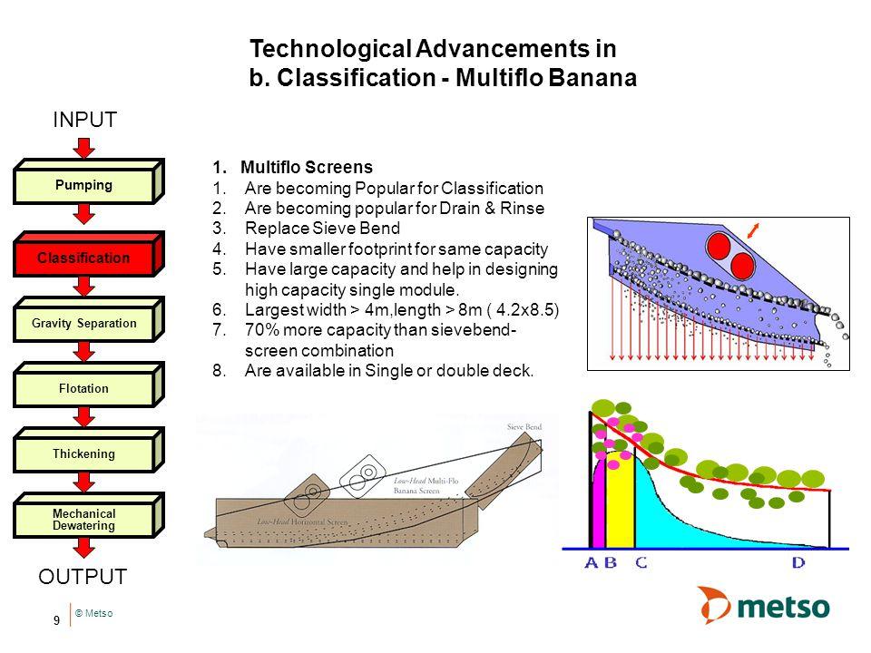 © Metso 9 Technological Advancements in b.Classification - Multiflo Banana 1.