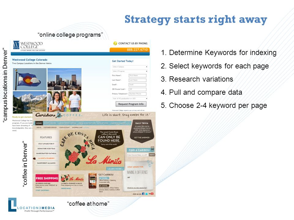 1. Determine Keywords for indexing 2. Select keywords for each page 3.