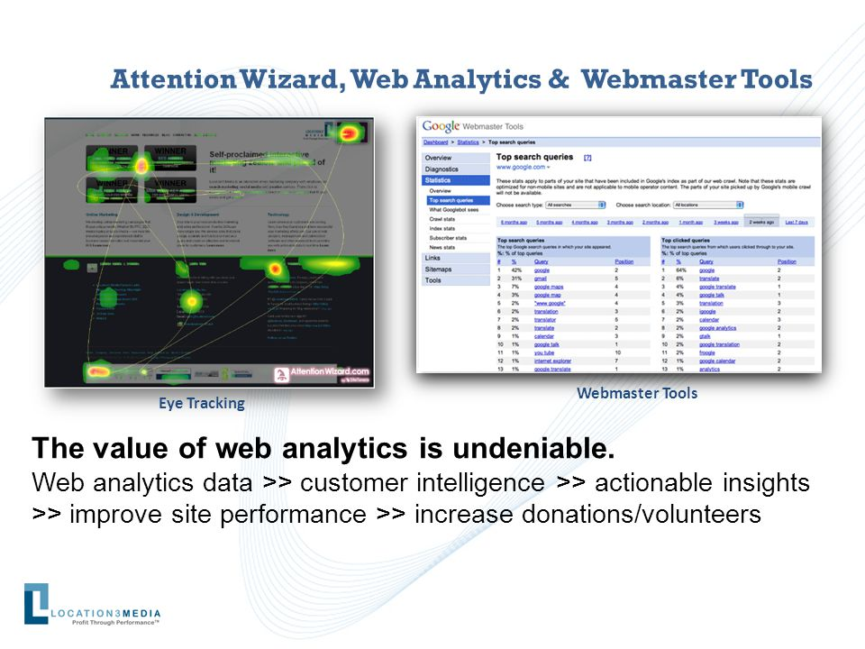 Attention Wizard, Web Analytics & Webmaster Tools Eye Tracking The value of web analytics is undeniable.
