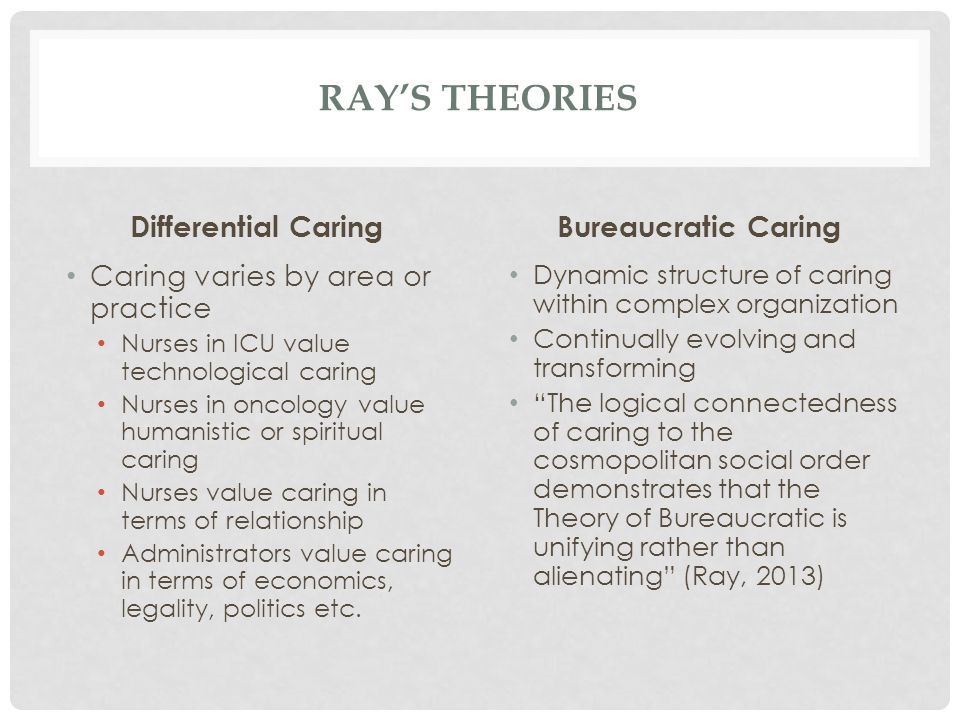 RAY'S THEORIES Differential Caring Caring varies by area or practice Nurses in ICU value technological caring Nurses in oncology value humanistic or spiritual caring Nurses value caring in terms of relationship Administrators value caring in terms of economics, legality, politics etc.
