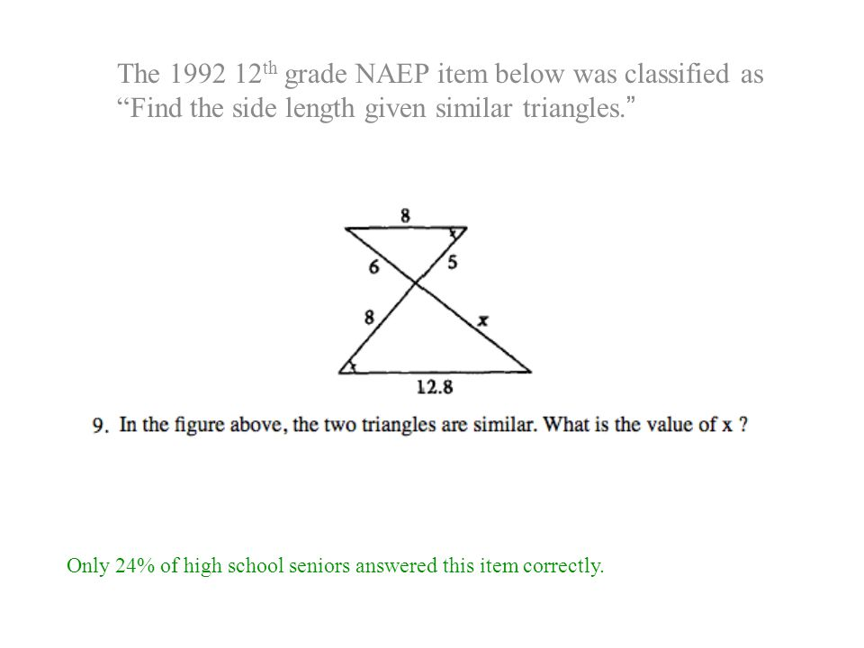 The 1992 12 th grade NAEP item below was classified as Find the side length given similar triangles.