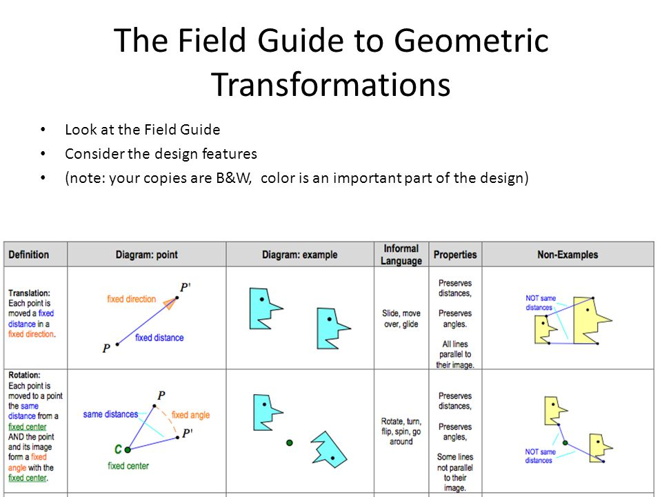 The Field Guide to Geometric Transformations Look at the Field Guide Consider the design features (note: your copies are B&W, color is an important part of the design)