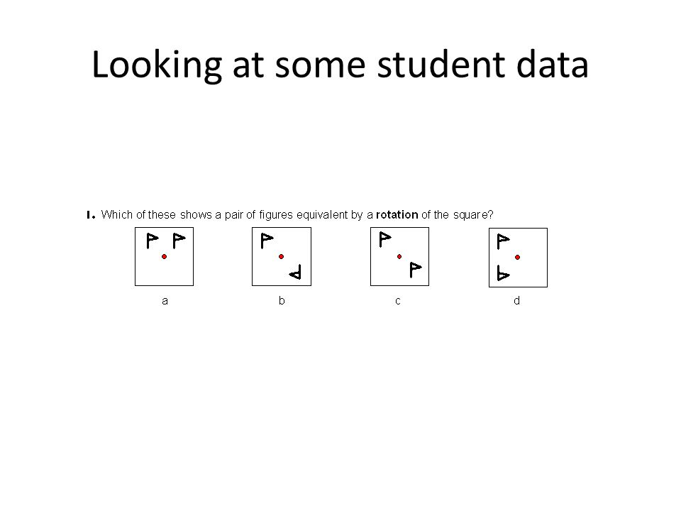Looking at some student data