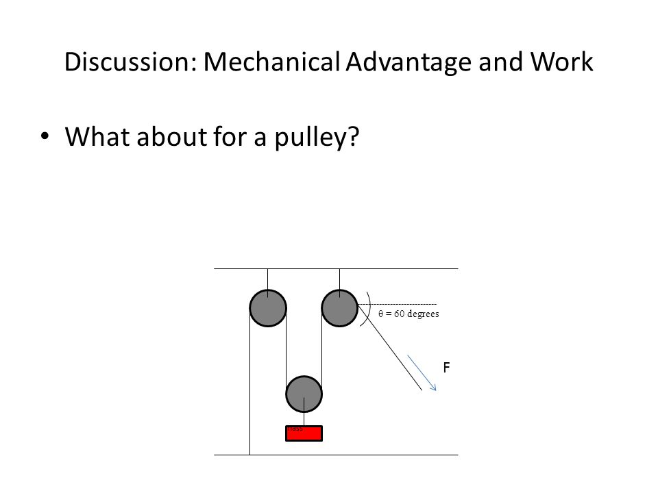 Discussion: Mechanical Advantage and Work What about for a pulley F θ = 60 degrees mass