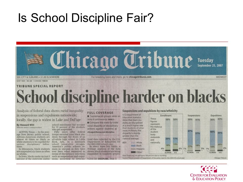 Is School Discipline Fair?