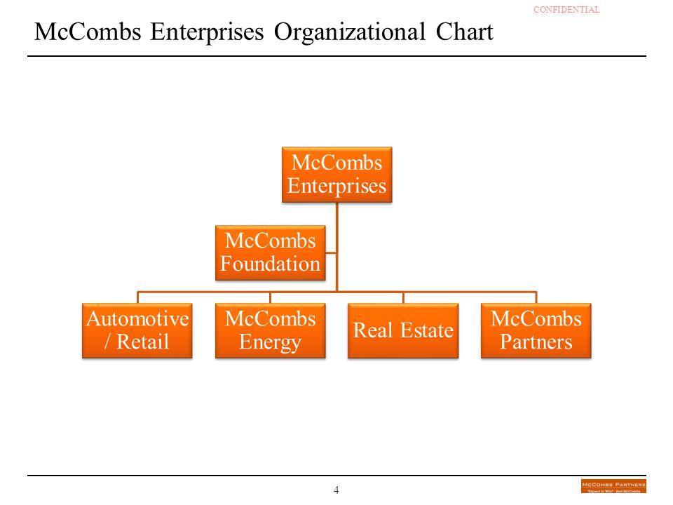 CONFIDENTIAL - DRAFT 4 McCombs Enterprises Organizational Chart McCombs Enterprises Automotive / Retail McCombs Energy Real Estate McCombs Partners Mc