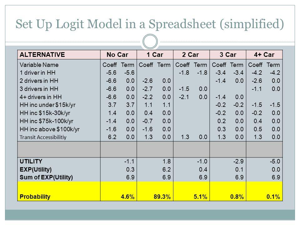 Set Up Logit Model in a Spreadsheet (simplified) ALTERNATIVENo Car 1 Car2 Car 3 Car4+ Car Variable NameCoeffTermCoeffTermCoeffTermCoeffTermCoeffTerm 1 driver in HH-5.6 -1.8 -3.4 -4.2 2 drivers in HH-6.60.0-2.60.0 -1.40.0-2.60.0 3 drivers in HH-6.60.0-2.70.0-1.50.0 -1.10.0 4+ drivers in HH-6.60.0-2.20.0-2.10.0-1.40.0 HH inc under $15k/yr3.7 1.1 -0.2 -1.5 HH inc $15k-30k/yr1.40.00.40.0 -0.20.0-0.20.0 HH inc $75k-100k/yr-1.40.0-0.70.0 0.20.00.40.0 HH inc above $100k/yr-1.60.0-1.60.0 0.30.00.50.0 Transit Accessibilitiy 6.20.01.30.01.30.01.30.01.30.0 UTILITY -1.1 1.8 -2.9 -5.0 EXP(Utility) 0.3 6.2 0.4 0.1 0.0 Sum of EXP(Utility) 6.9 Probability4.6% 89.3% 5.1% 0.8% 0.1%