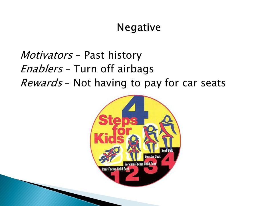 Negative Motivators – Past history Enablers – Turn off airbags Rewards – Not having to pay for car seats