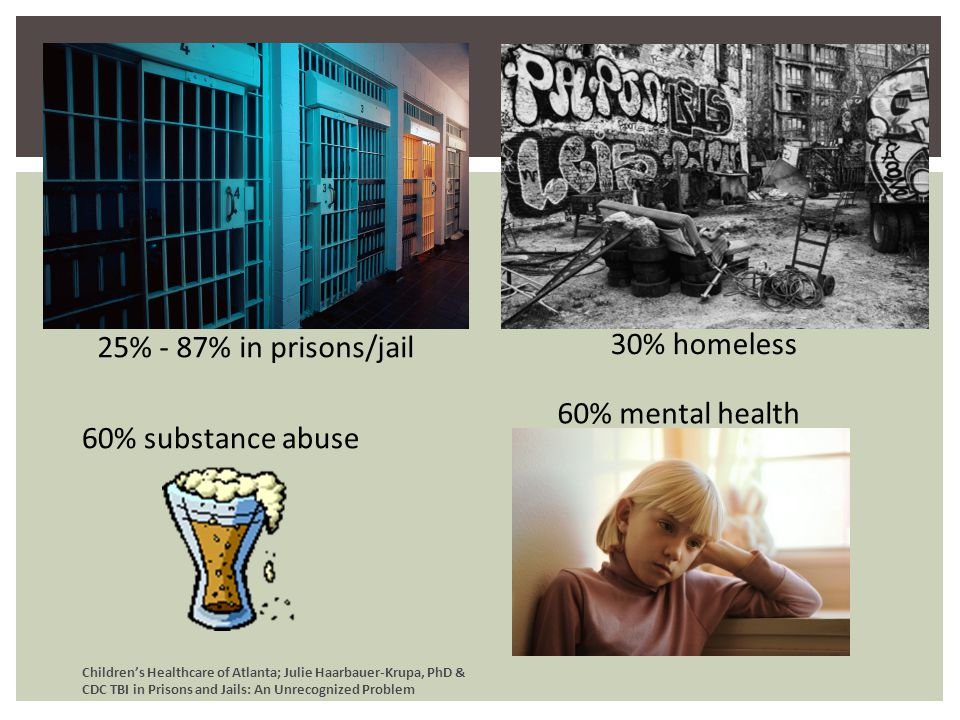 Children's Healthcare of Atlanta; Julie Haarbauer-Krupa, PhD & CDC TBI in Prisons and Jails: An Unrecognized Problem 25% - 87% in prisons/jail 30% homeless 60% substance abuse 60% mental health