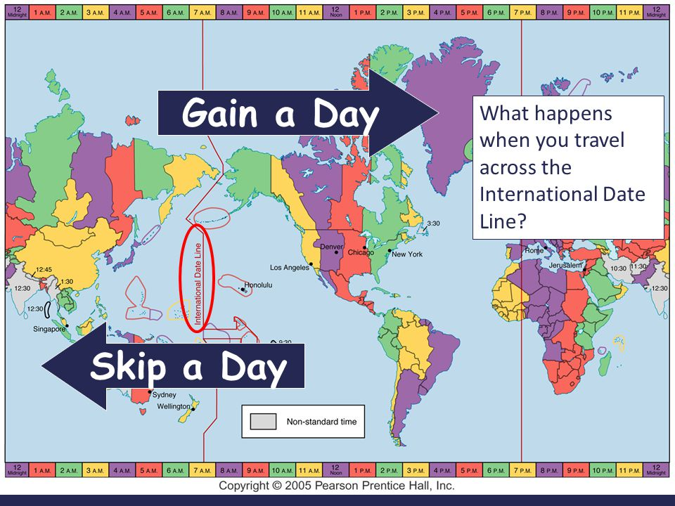 Gain a Day Skip a Day What happens when you travel across the International Date Line?