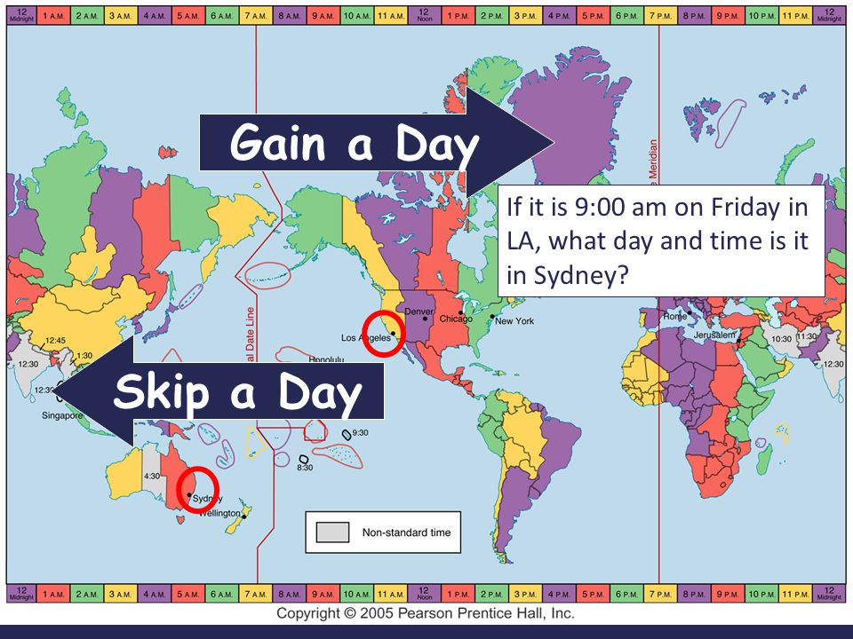 Gain a Day Skip a Day If it is 9:00 am on Friday in LA, what day and time is it in Sydney?