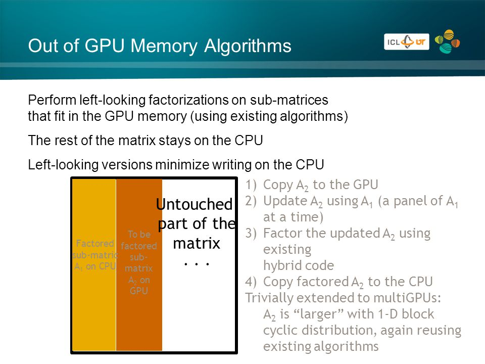 Out of GPU Memory Algorithms Perform left-looking factorizations on sub-matrices that fit in the GPU memory (using existing algorithms) The rest of the matrix stays on the CPU Left-looking versions minimize writing on the CPU Factored sub-matric A 1 on CPU To be factored sub- matrix A 2 on GPU...