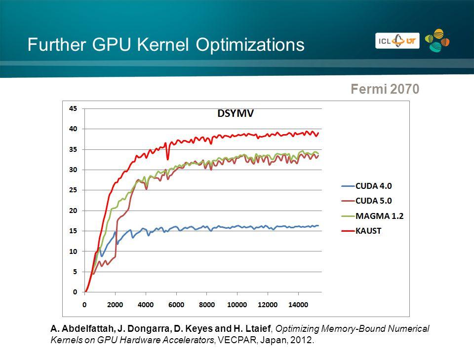 Further GPU Kernel Optimizations Fermi 2070 A.Abdelfattah, J.