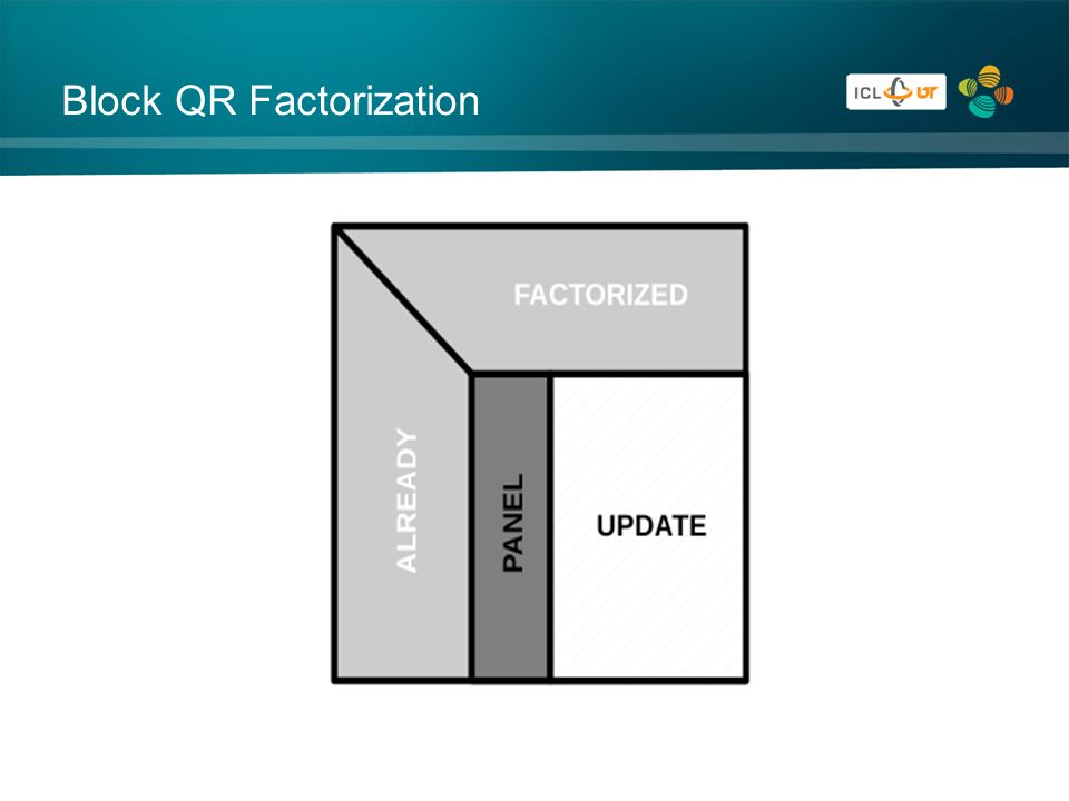 Block QR Factorization